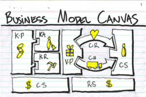 business-model-canva-esperinola